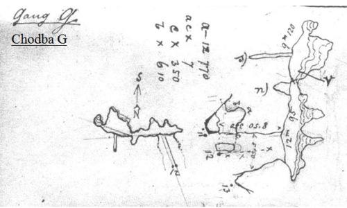 Deník Josefa Szombathyho – rok 1880 část II.